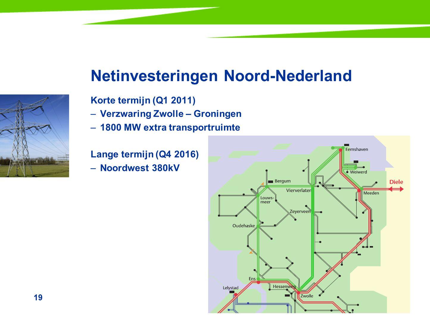 Netinvesteringen Noord-Nederland