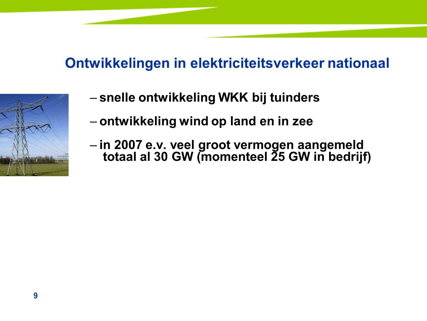 Ontwikkelingen in elektriciteitsverkeer nationaal