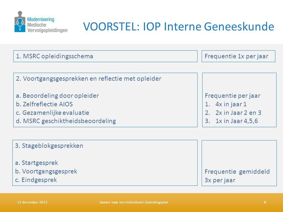 VOORSTEL: IOP Interne Geneeskunde