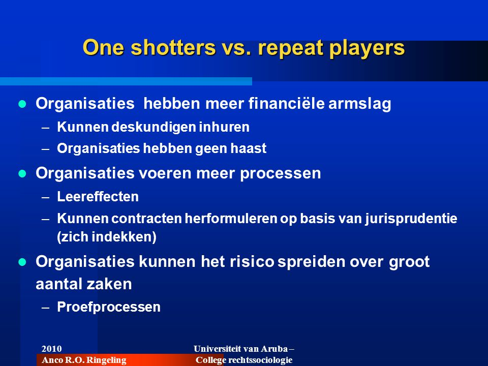 One shotters vs. repeat players
