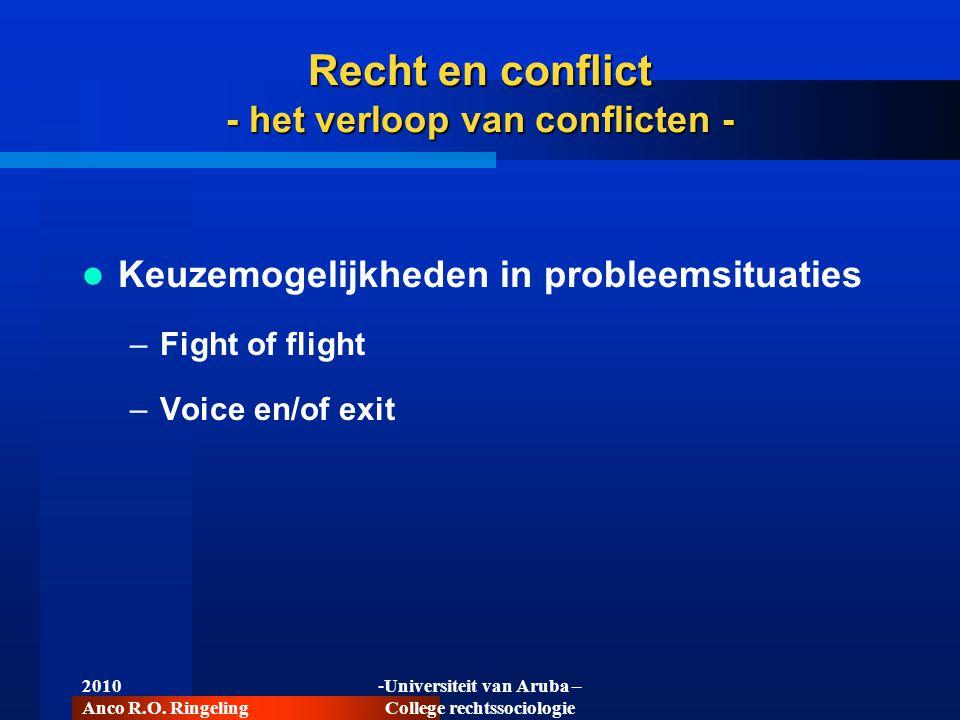 Recht en conflict - het verloop van conflicten -