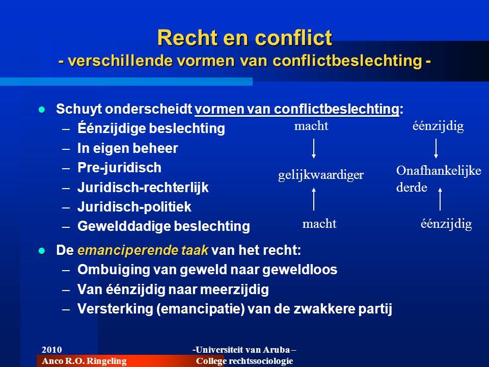 Recht en conflict - verschillende vormen van conflictbeslechting -