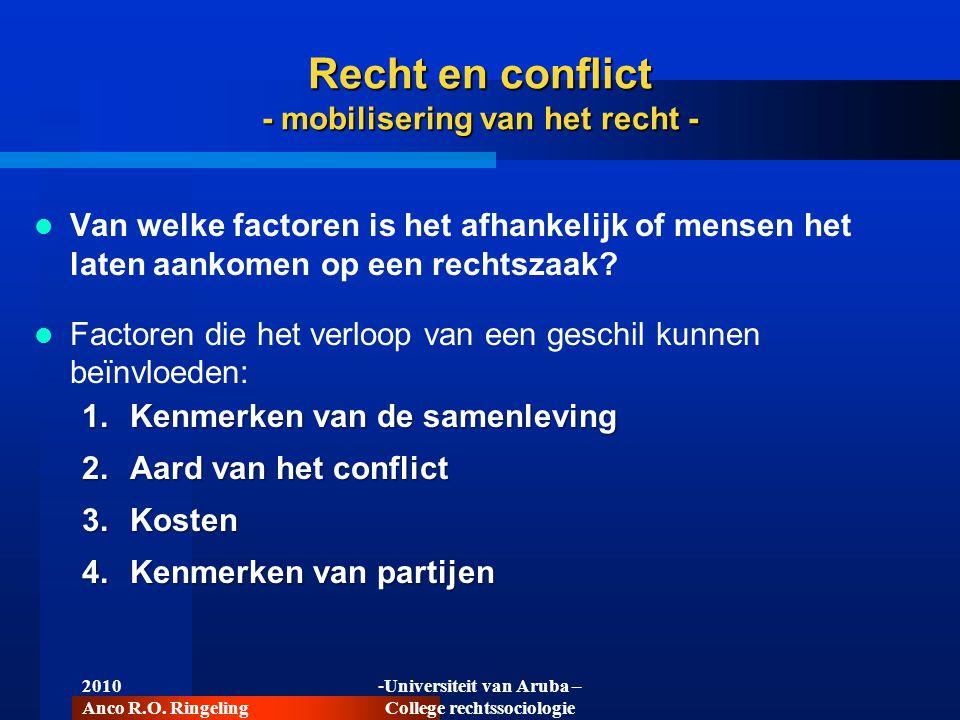 Recht en conflict - mobilisering van het recht -