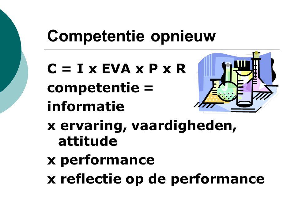 Competentie opnieuw C = I x EVA x P x R competentie = informatie