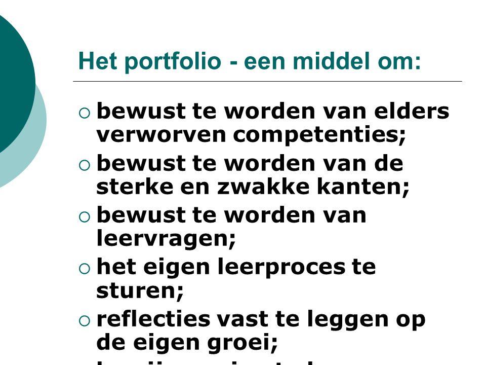 Het portfolio - een middel om: