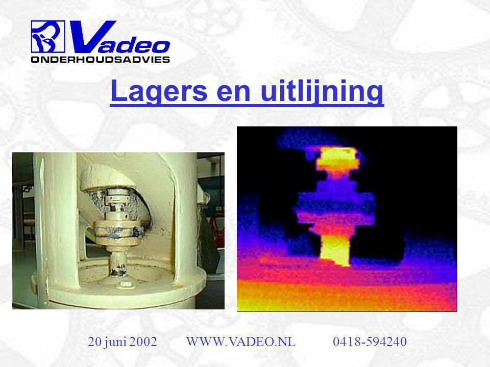 Lagers en uitlijning 20 juni 2002 WWW.VADEO.NL 0418-594240