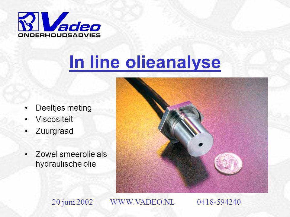 In line olieanalyse Deeltjes meting Viscositeit Zuurgraad