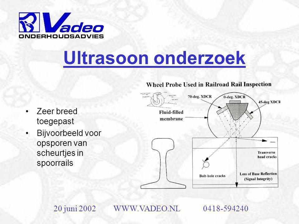 Ultrasoon onderzoek Zeer breed toegepast