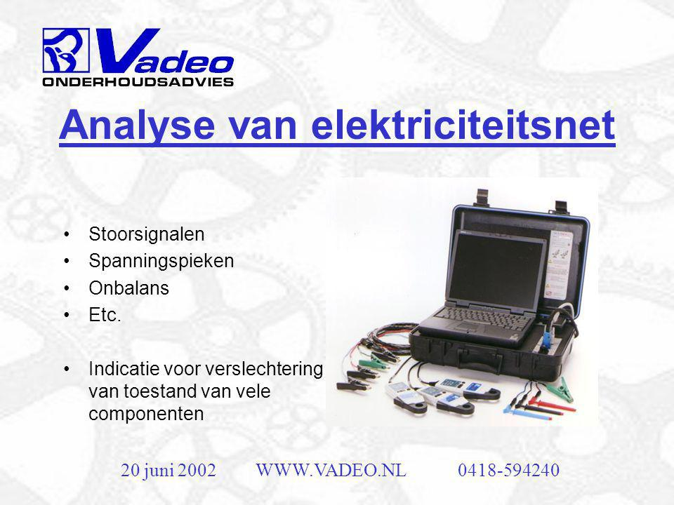 Analyse van elektriciteitsnet