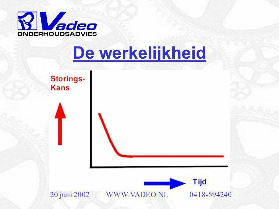 De werkelijkheid 20 juni 2002 WWW.VADEO.NL 0418-594240
