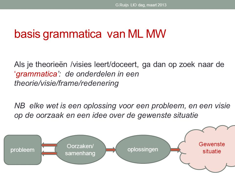 basis grammatica van ML MW