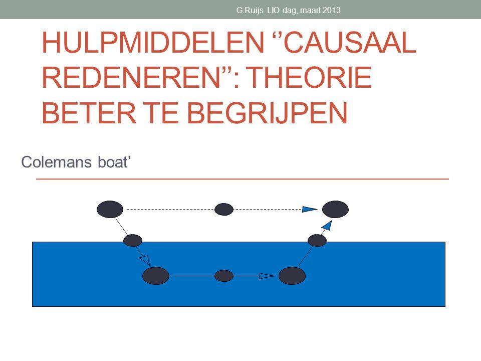 Hulpmiddelen ''causaal redeneren'': theorie beter te begrijpen