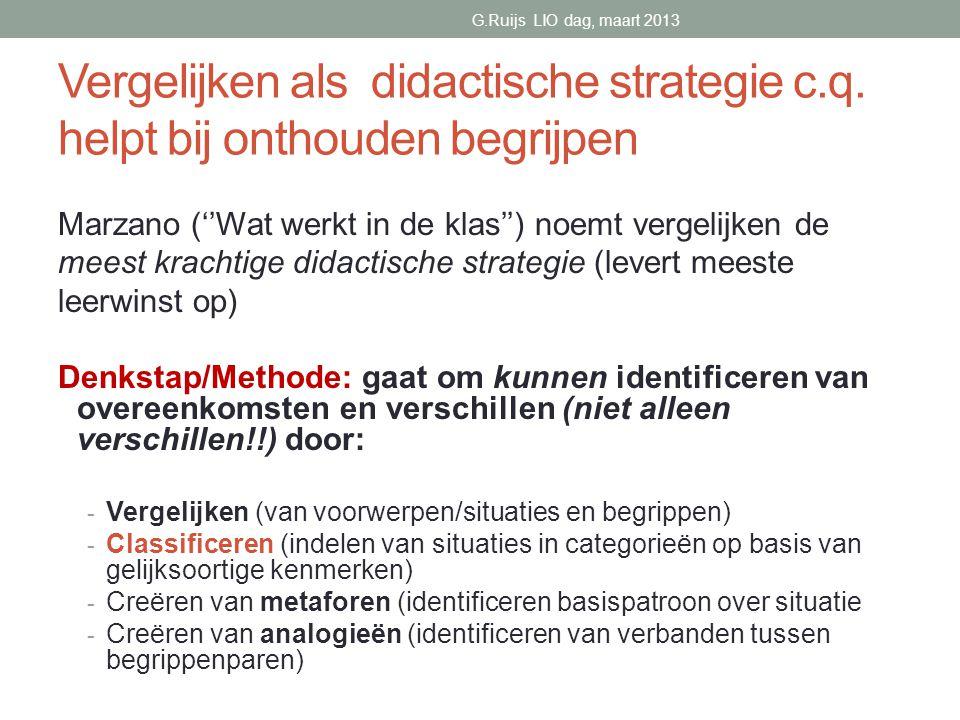 G.Ruijs LIO dag, maart 2013 Vergelijken als didactische strategie c.q. helpt bij onthouden begrijpen.
