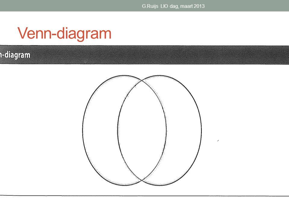 G.Ruijs LIO dag, maart 2013 Venn-diagram