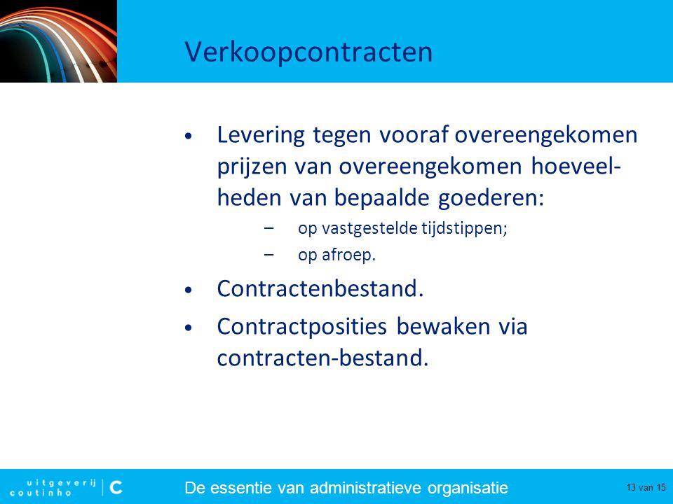 Verkoopcontracten Levering tegen vooraf overeengekomen