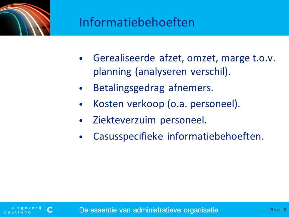Informatiebehoeften Gerealiseerde afzet, omzet, marge t.o.v.