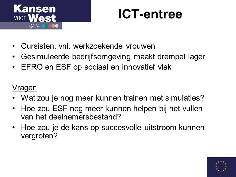ICT-entree Cursisten, vnl. werkzoekende vrouwen