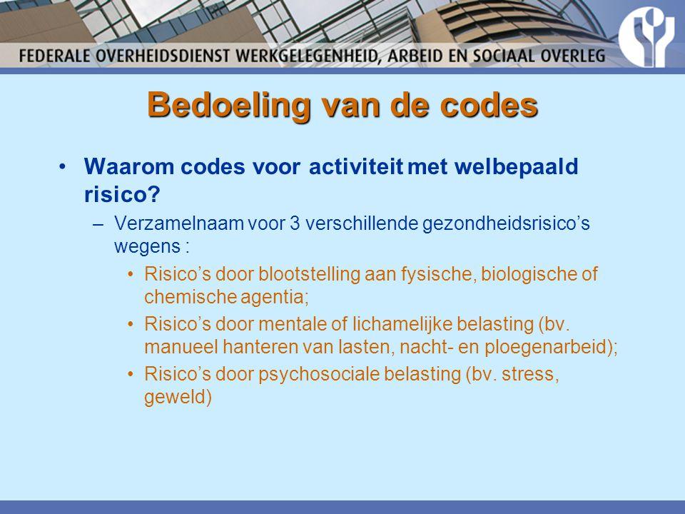 Bedoeling van de codes Waarom codes voor activiteit met welbepaald risico Verzamelnaam voor 3 verschillende gezondheidsrisico's wegens :