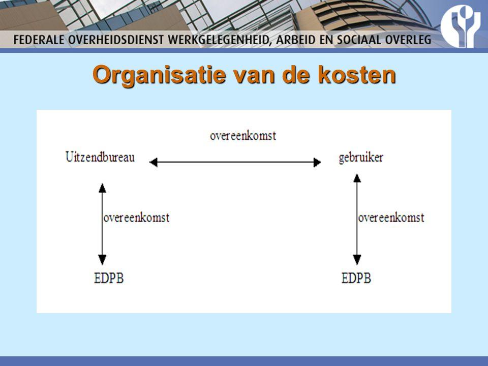Organisatie van de kosten