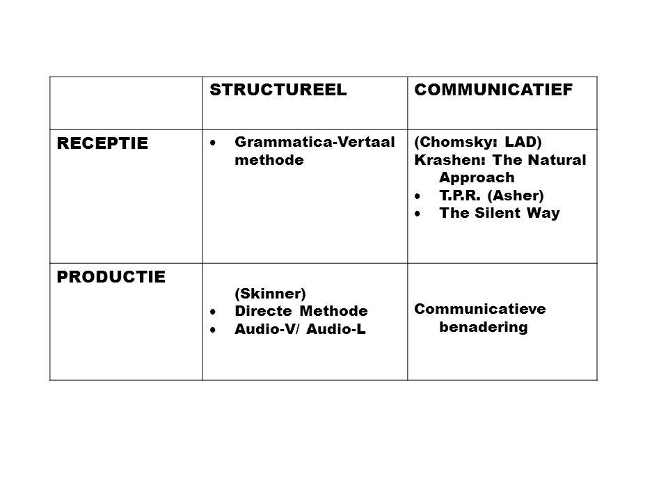 STRUCTUREEL COMMUNICATIEF RECEPTIE PRODUCTIE