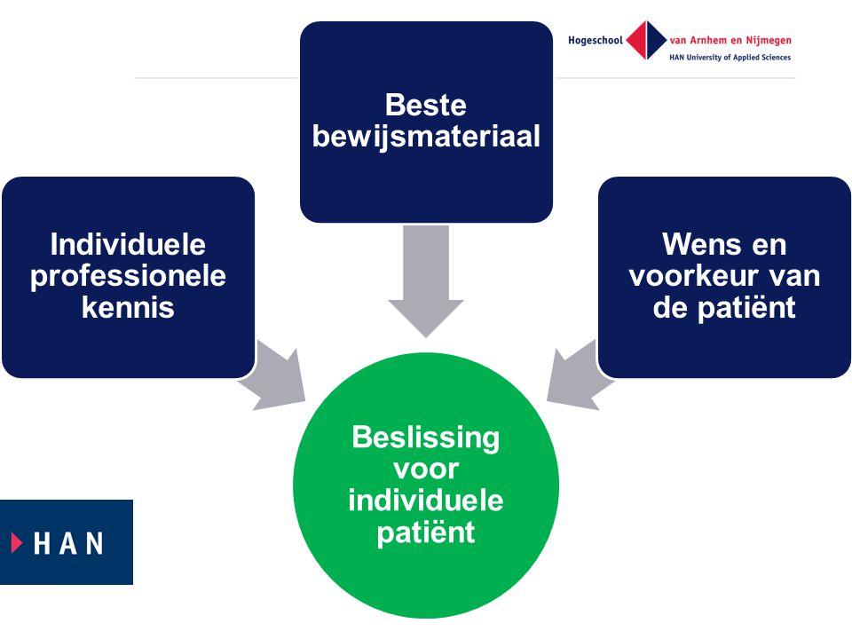 Beslissing voor individuele patiënt Individuele professionele kennis