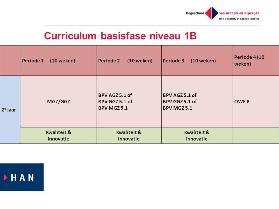 Curriculum basisfase niveau 1B