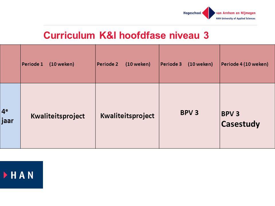 Curriculum K&I hoofdfase niveau 3