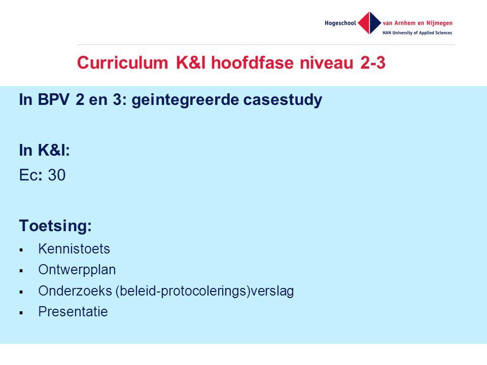 Curriculum K&I hoofdfase niveau 2-3