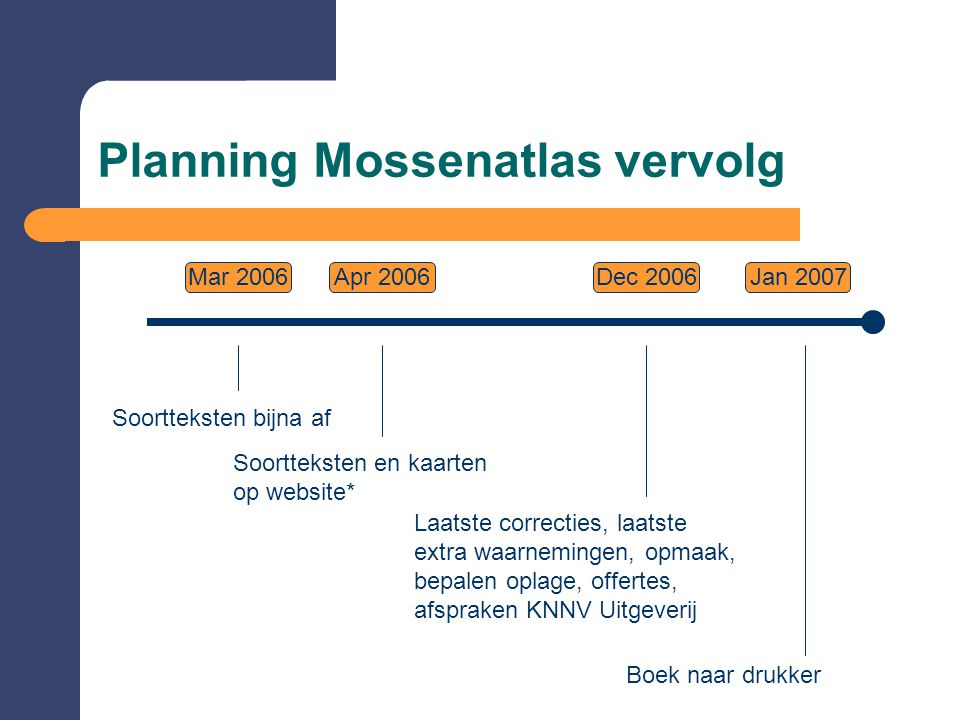 Planning Mossenatlas vervolg