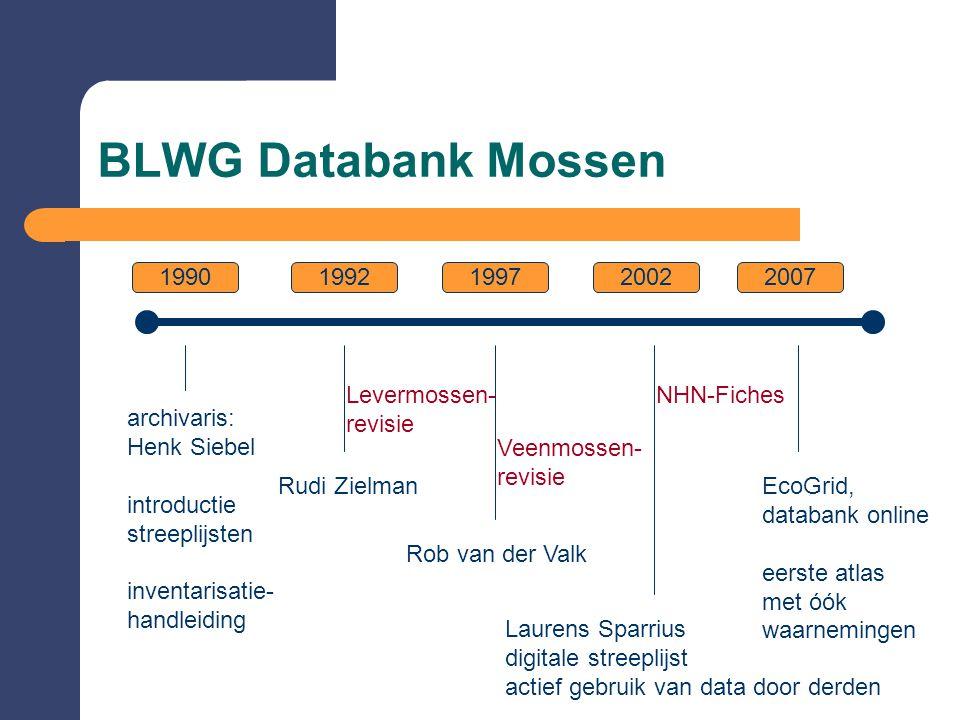 BLWG Databank Mossen 1990 1992 1997 2002 2007 Levermossen- revisie