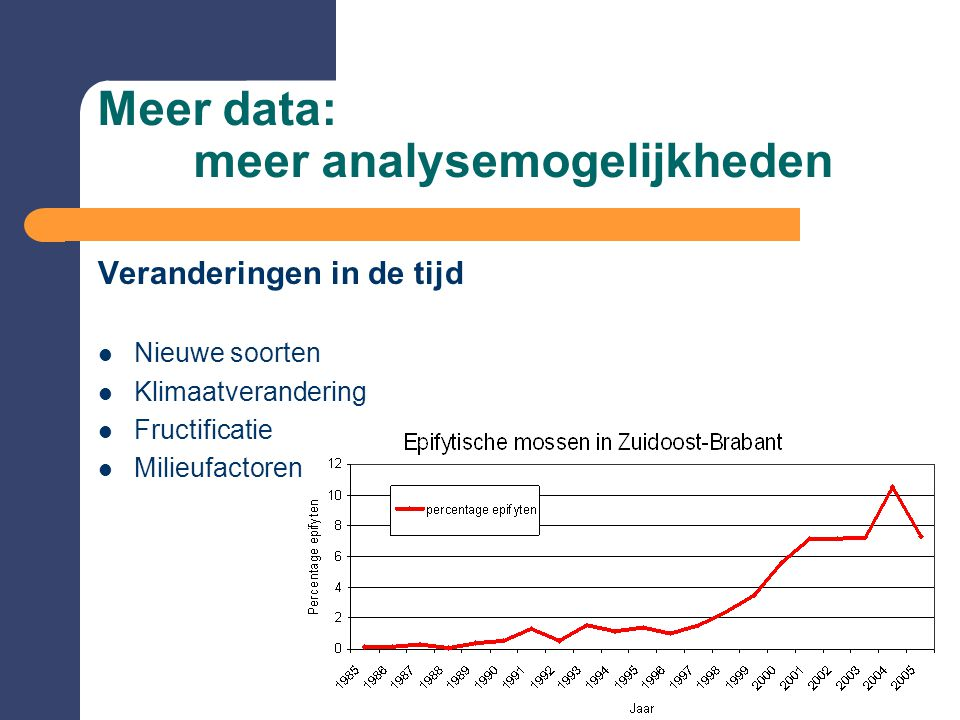 Meer data: meer analysemogelijkheden
