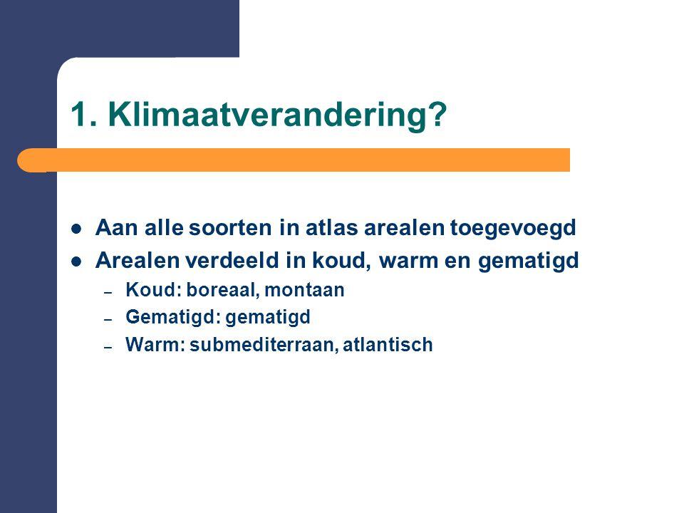 1. Klimaatverandering Aan alle soorten in atlas arealen toegevoegd