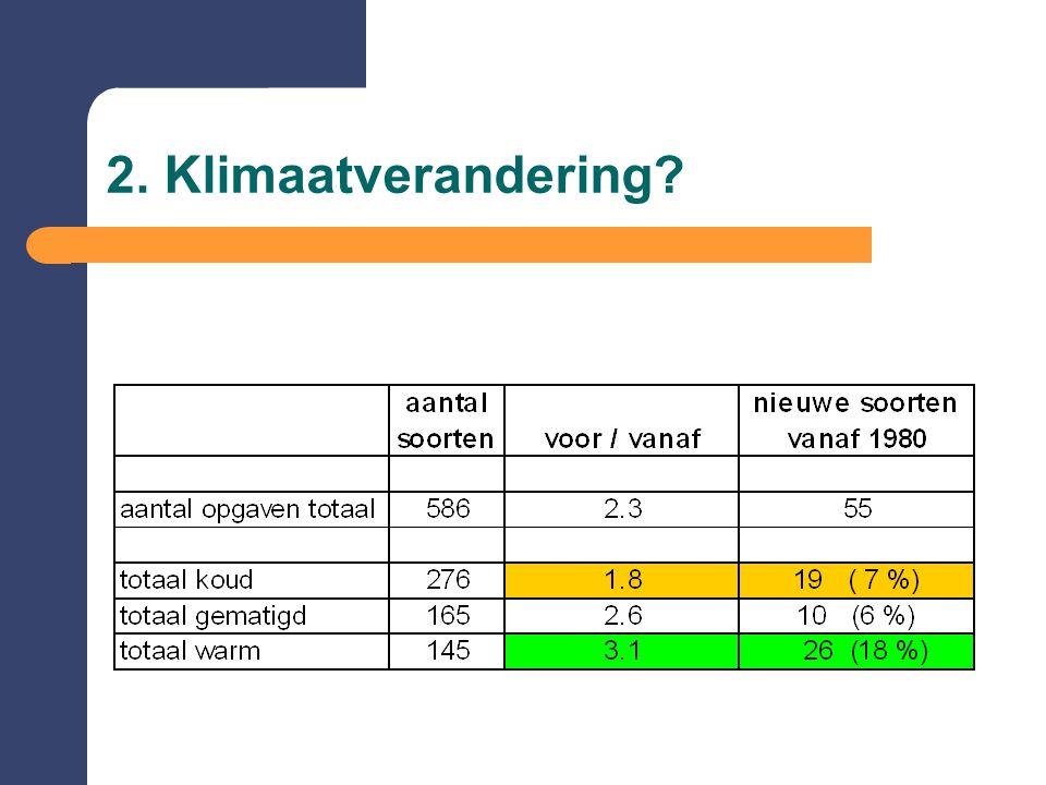 2. Klimaatverandering