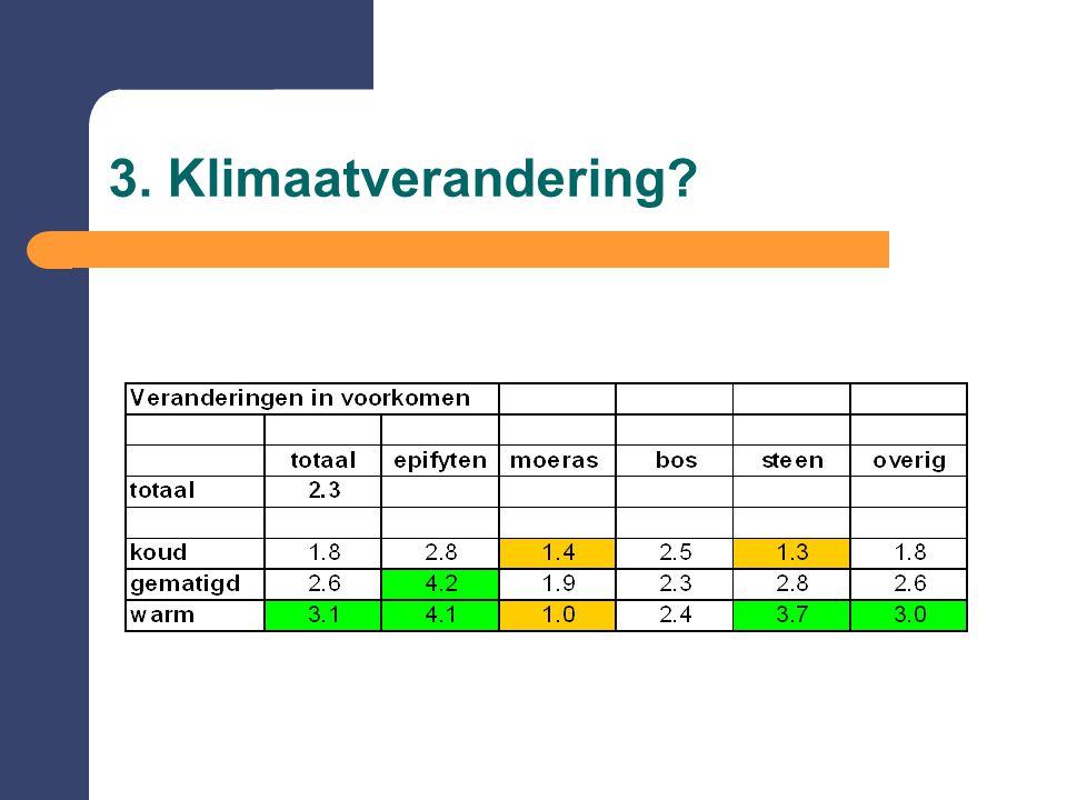 3. Klimaatverandering