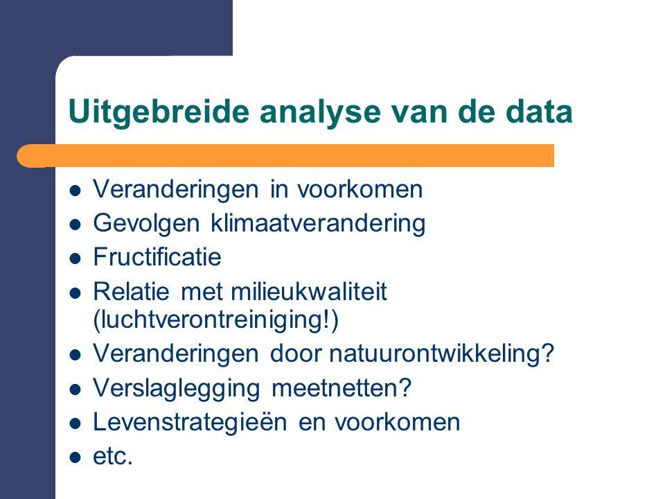 Uitgebreide analyse van de data