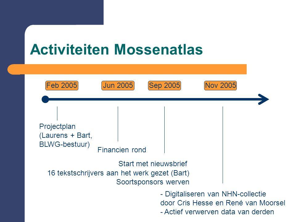 Activiteiten Mossenatlas