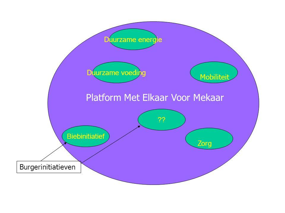 Platform Met Elkaar Voor Mekaar