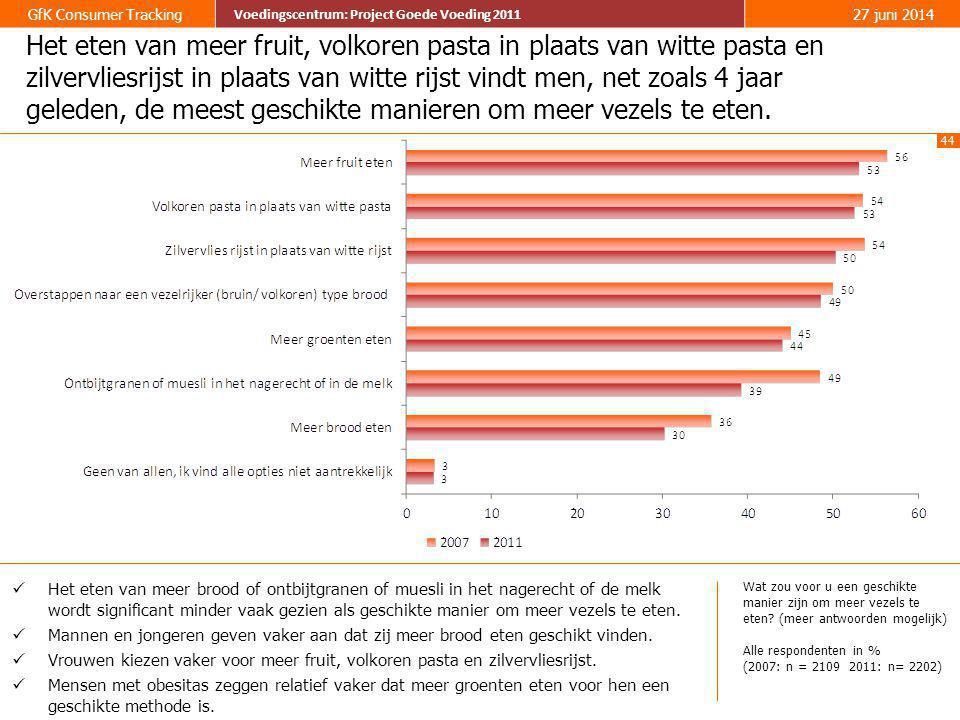 Het eten van meer fruit, volkoren pasta in plaats van witte pasta en zilvervliesrijst in plaats van witte rijst vindt men, net zoals 4 jaar geleden, de meest geschikte manieren om meer vezels te eten.