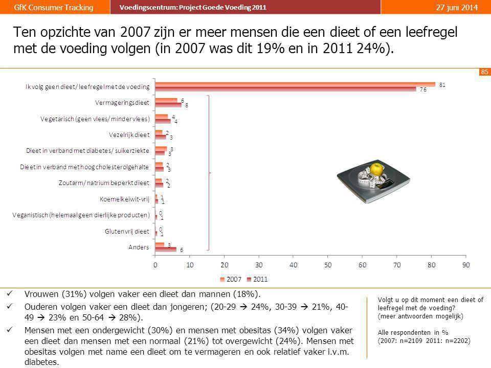 Ten opzichte van 2007 zijn er meer mensen die een dieet of een leefregel met de voeding volgen (in 2007 was dit 19% en in 2011 24%).