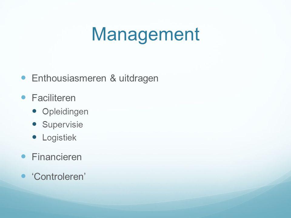 Management Enthousiasmeren & uitdragen Faciliteren Financieren
