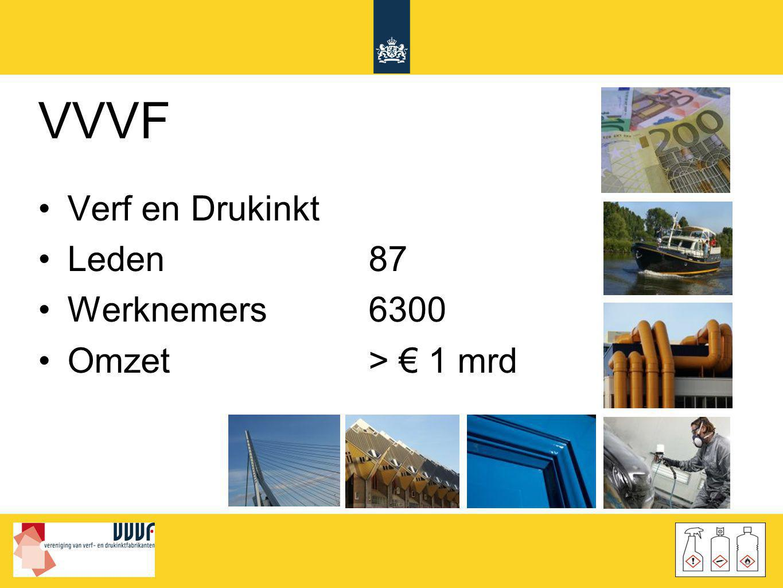 VVVF Verf en Drukinkt Leden 87 Werknemers 6300 Omzet > € 1 mrd