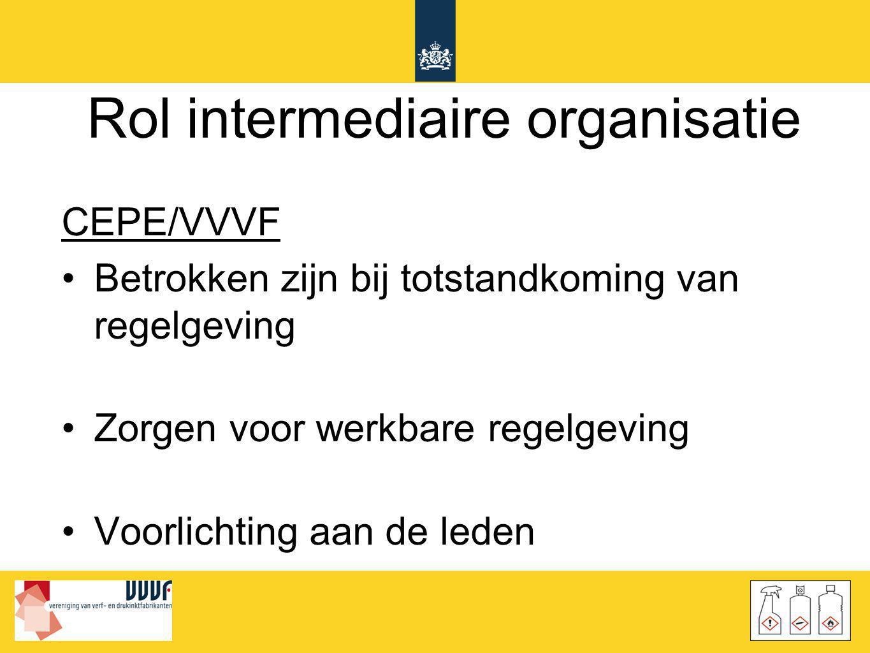Rol intermediaire organisatie
