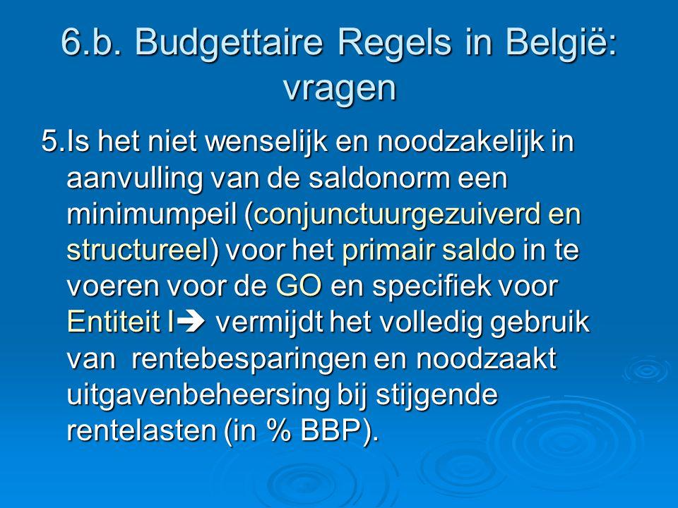 6.b. Budgettaire Regels in België: vragen