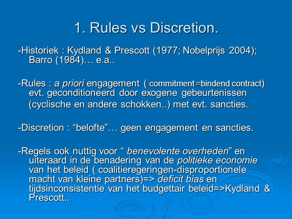 1. Rules vs Discretion. -Historiek : Kydland & Prescott (1977; Nobelprijs 2004); Barro (1984)… e.a..