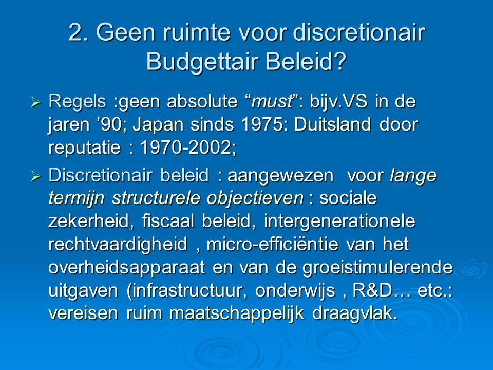2. Geen ruimte voor discretionair Budgettair Beleid