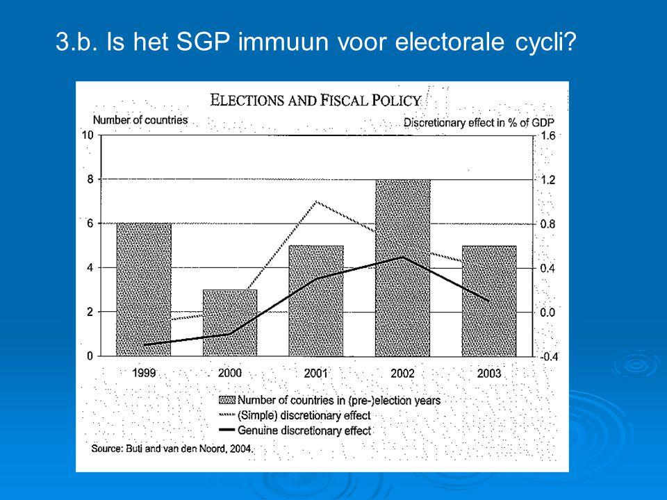 3.b. Is het SGP immuun voor electorale cycli