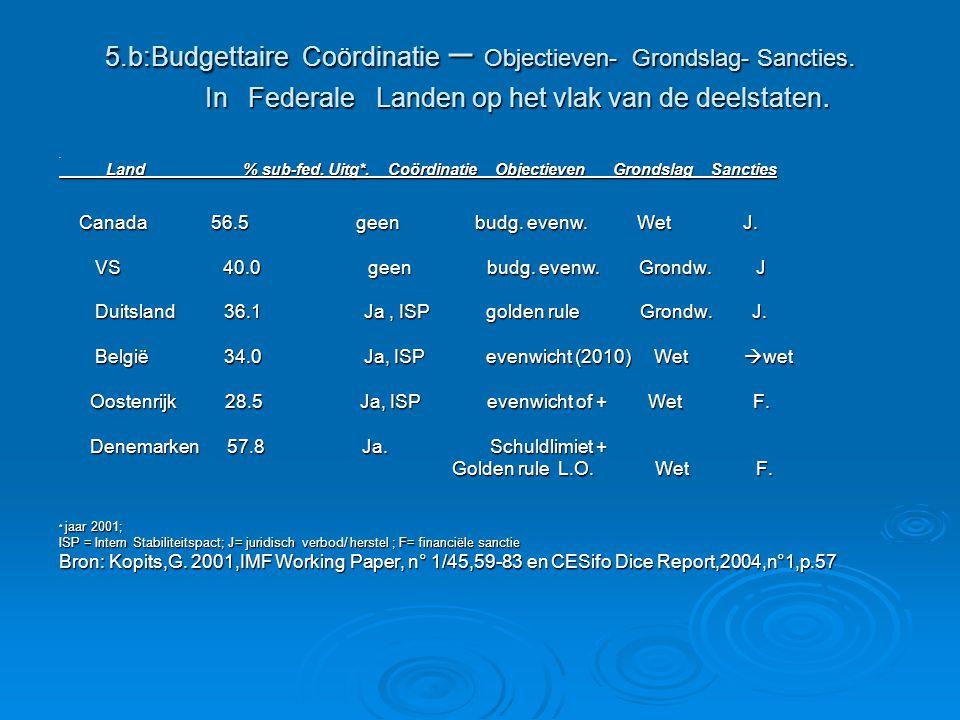 5. b:Budgettaire Coördinatie – Objectieven- Grondslag- Sancties