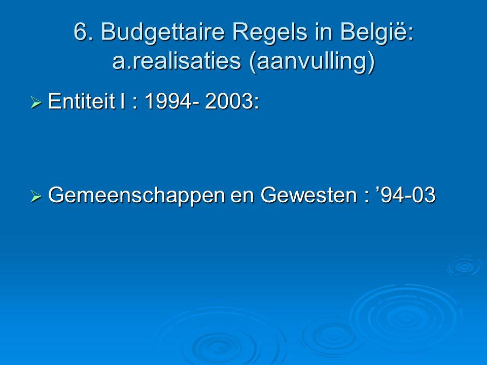 6. Budgettaire Regels in België: a.realisaties (aanvulling)