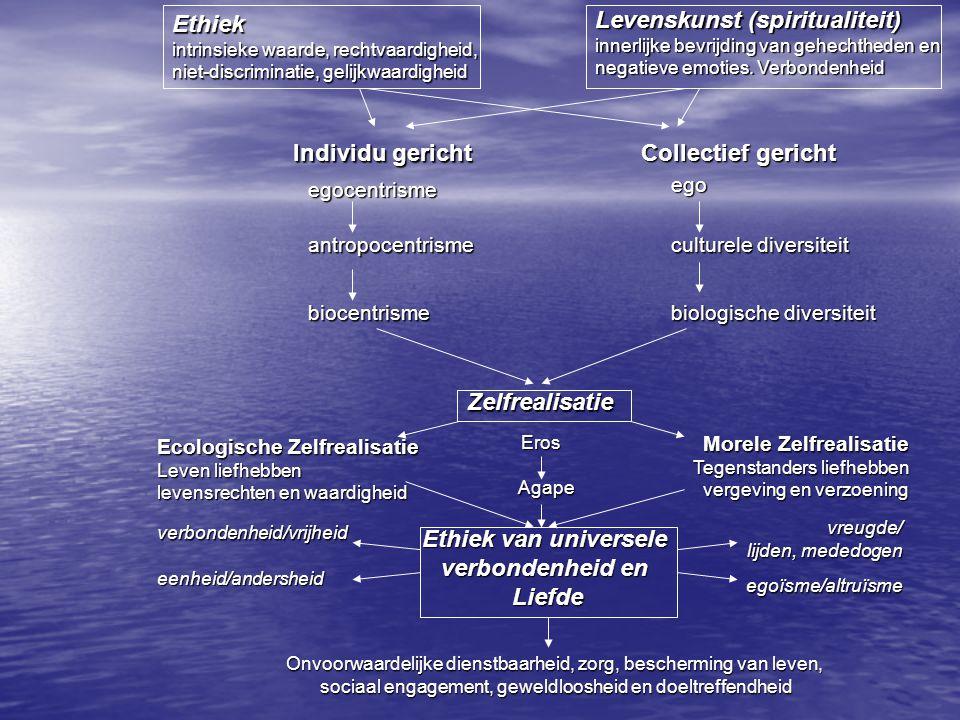 Ethiek van universele verbondenheid en Liefde