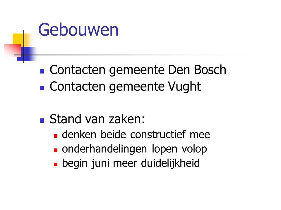 Gebouwen Contacten gemeente Den Bosch Contacten gemeente Vught